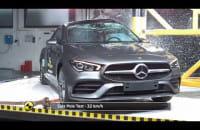 Euro NCAP: Mercedes-Benz CLA i pięć gwiazdek