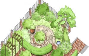 Aranżacje ogrodów. Przed frontem domu