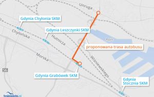 Pomysły mieszkańców na odkorkowanie Gdyni