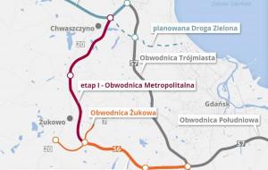 NSA: sprawa Obwodnicy Metropolitalnej wraca do Wojewódzkiego Sądu Administracyjnego
