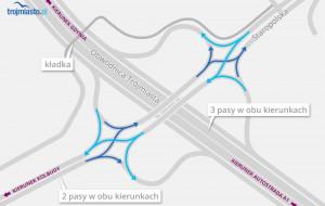 Diamentowy węzeł w Kowalach, pierwszy taki w Polsce