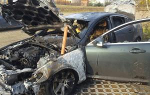 Spalony samochód a ubezpieczenie