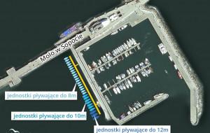 Będzie nowy pomost dla jachtów przy sopockim molo. Ogłoszono właśnie przetarg
