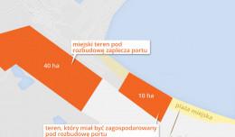 Port Gdańsk: nie zabieramy plaży na Stogach