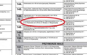 Lech Kaczyński zamiast Dąbrowszczaków w obwieszczeniu wyborczym