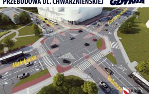 Dwie oferty na przebudowę Chwarznieńskiej w Gdyni