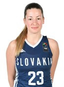 Angelika Slamova