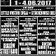 XIV Gdynia Blues Festival