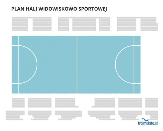 bilet Wybrzeże Gdańsk - ręczna