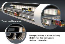 W internecie pojawiła się rzekoma wizualizacja tunelu pod Motławą. Jest to jednak żart któregoś z internautów. Wizualizacja przedstawia tunel autobusowo-kolejowy w Brisbane w Australii. Nie należy nią się jednak sugerować - w naszym przypadku tramwaje na pewno nie mogłyby jeździć dolną komorą tunelu.
