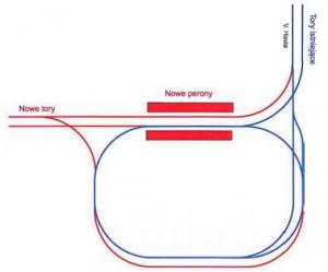 Pętla Łostowice Świętokrzyska zostanie rozbudowana w taki sposób, by tramwaje jadące do/z ul. Nowej Świętokrzyskiej nie musiały jej objeżdżać. Powstanie tu też para przystanków oraz możliwość zawracania tramwajów z ul. Nowej Świętokrzyskiej.