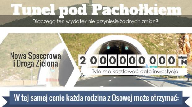 Koszt tunelu i Drogi Zielonej pozwoliłby na zakup dla każdej rodziny z Osowej nowego mieszkania na Morenie i dwóch samochodów. W grafice przyjęto liczbę mieszkańców sprzed kilku lat - 14419 osób (stan na grudzień 2014 - 14660) oraz 4807 rodzin.