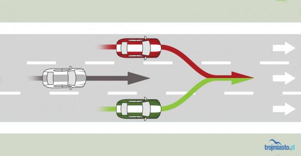 W sytuacji, w której samochody ze skrajnych pasów równocześnie zmieniają pas na środkowy - pierwszeństwo ma ten poruszający się prawym pasem.