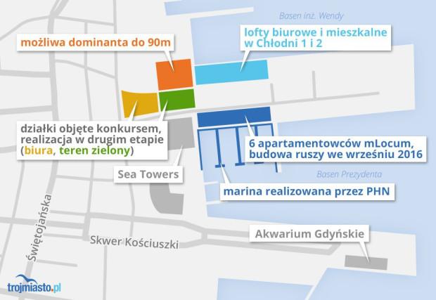 Nadmorskie centrum Gdyni zmieni się, gdy wykonane zostaną wszystkie zaplanowane inwestycje.