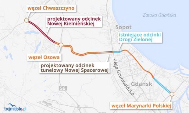 Nowa Spacerowa oraz Droga Zielona wraz z istniejącym tunelem pod Martwą Wisłą, Trasą Sucharskiego i obwodnicą południową i zachodnią mają stworzyć ring drogowy wokół całego Gdańska. Nowa Kielnieńska będzie natomiast stanowiła połączenie z Obwodnicą Metropolitalną.