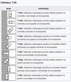 Odmiany tabliczek T-30, wskazujących poprawne ustawienie pojazdu.