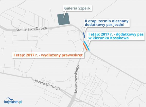 Plany miasta dotyczące skrzyżowania Płk. Dąbka i ul. Kwiatkowskiego.
