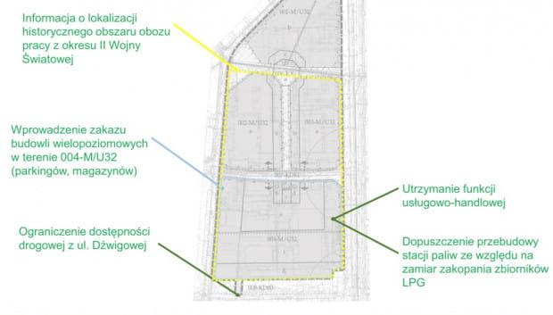 Uwzględnione uwagi do projektu planu.