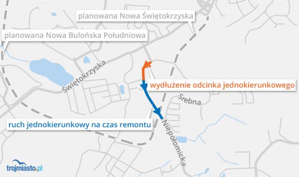 Wydłużony jednokierunkowy odcinek ul. Niepołomickiej.