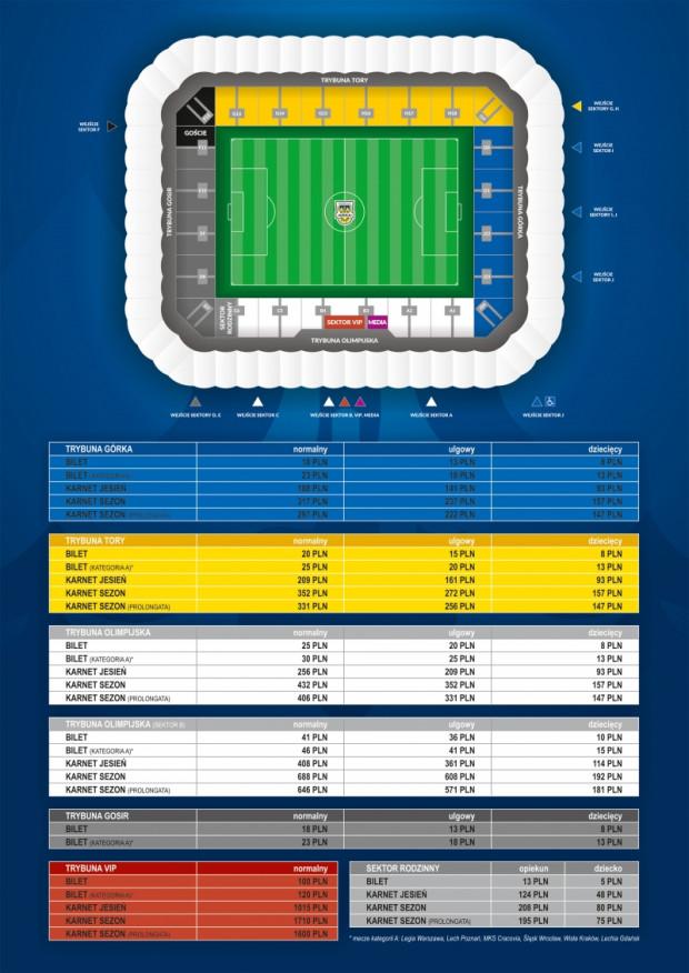 bilety Arka Gdynia