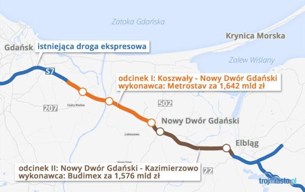 Fragment S7 budowany na Żuławach.