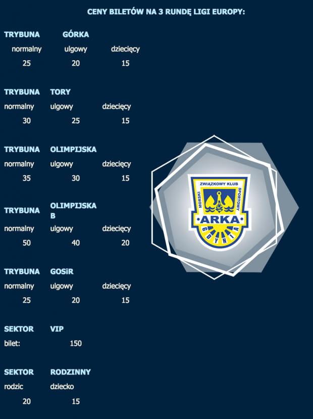 W dniu meczu do tych cen na każdym sektorze trzeba doliczyć 5 zł.