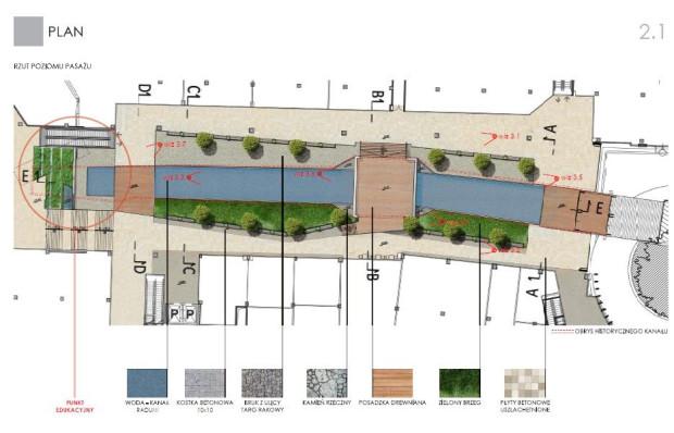 Na długości 90 metrów, nad znajdującym się pod dachem kanałem Raduni, mają znaleźć się dwie przeprawy w formie mostków. Grafika prezentuje materiały, z jakich wykonane zostanie koryto kanału.