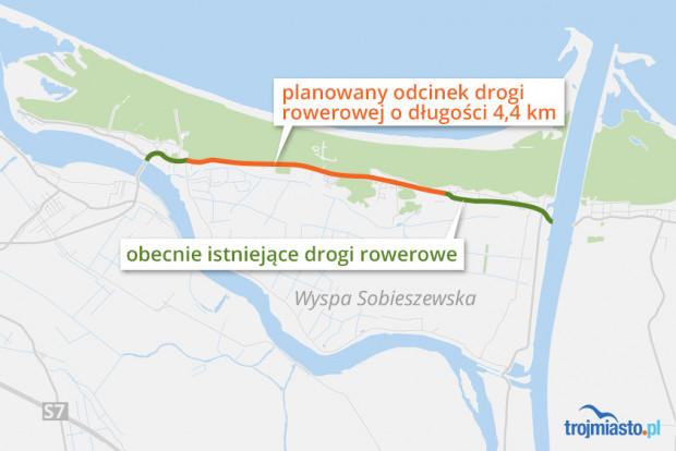 Rowerowa trasa na Wyspie Sobieszewskiej.