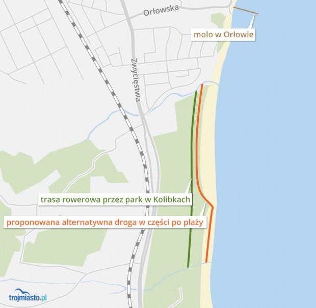 Alternatywa dla drogi rowerowej na wzniesieniu musiałaby przez pół kilometra przebiegać po plaży, więc szanse na jej powstanie są niewielkie.
