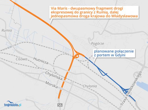 W ogłoszonych przez PiS planach budowy Via Maris wciąż jest Droga Czerwona do Portu Gdynia. Ale nie ma chętnych, by płacić za jej budowę.