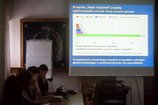 Działacze z Rowerowej Metropolii w czwartek przedstawili wyniki miesięcznej analizy problemu z głosowaniem do BO 2018.