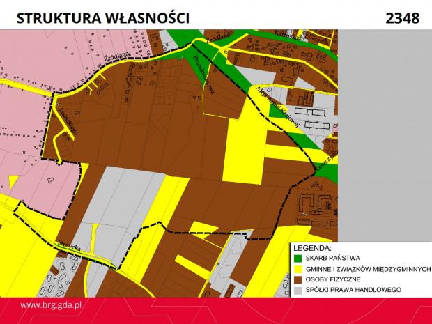 Struktura własności gruntów w rejonie projektu planu.