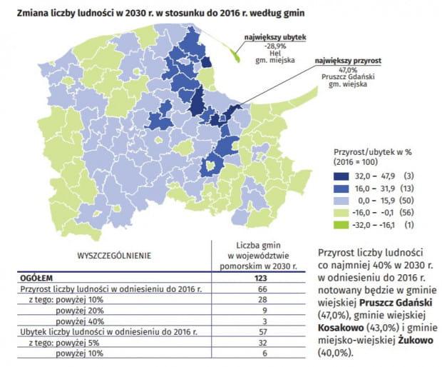 W województwie pomorskim największy przyrost ludności notują gminy przylegające do Trójmiasta.