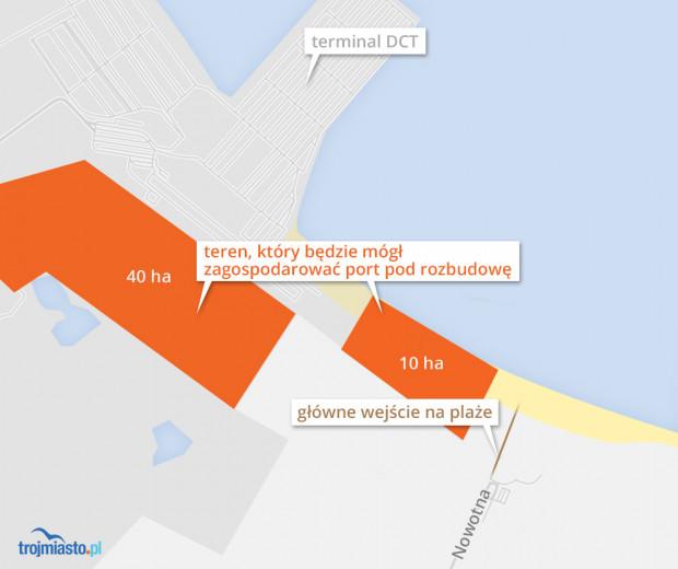 Teren, który w przyszłości planuje zagospodarować Port Gdańsk pod inwestycje.