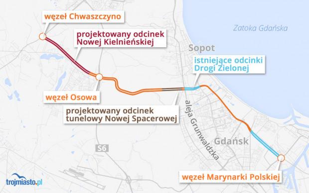 Koncepcja tzw. dużej ramy, która łączy przez pas nadmorski ul. Marynarki Polskiej z węzłem Chwaszczyno i Trasą Kaszubską.