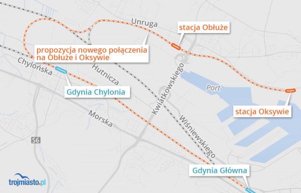 Linia kolejowa na północ Gdyni.