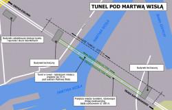 Plan budowy tunelu pod Martwą Wisłą w Gdańsku.