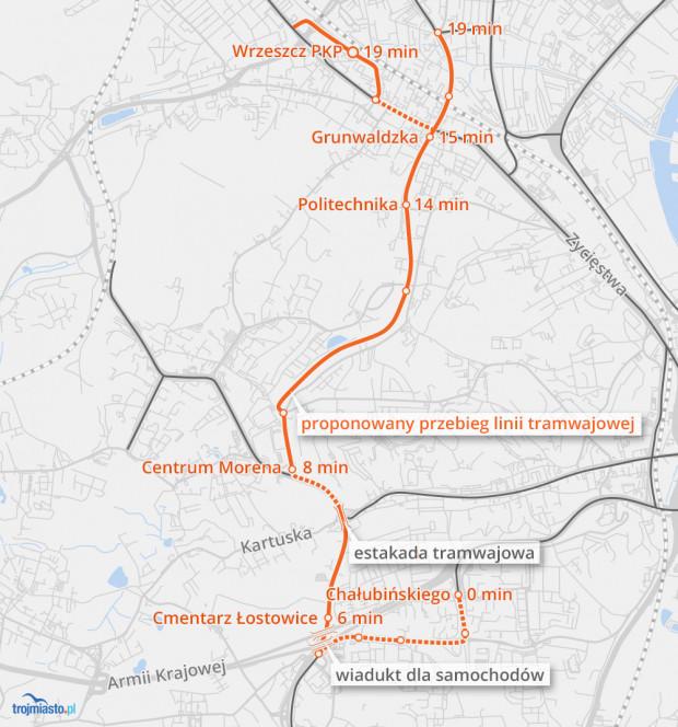 Trasa Szybkiego tramwaju według projektu pokazanego przez Kacpra Płażyńskiego.