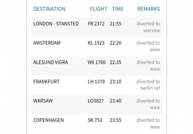Przekierowane loty z Gdańska w czwartek wieczorem.
