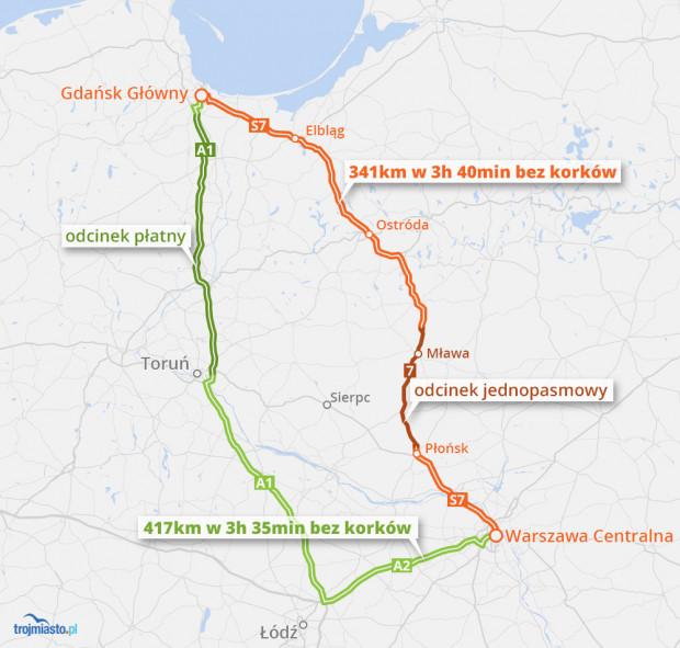 Porównanie tras S7 i A1 między Trójmiastem a Warszawą. Czasowo wygląda podobnie, różnice widać, gdy wczytamy się w szczegóły.