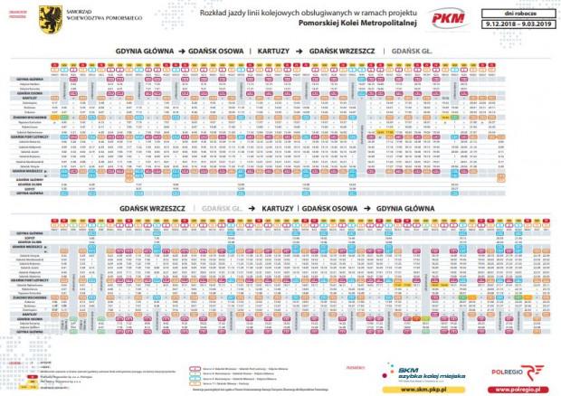 Szczegółowy rozkład jazdy pociągów na linii PKM.