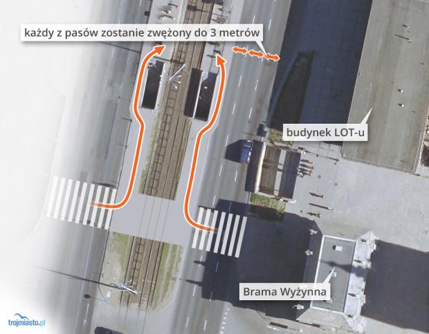 Projekt nowego naziemnego przejścia między Bramą Wyżynną a Forum Gdańsk ma być gotowy w połowie roku.