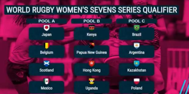 Podział na grupy w kwalifikacjach turnieju w Hongkongu.