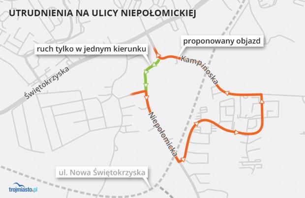 Nowa organizacja ruchu na Niepołomickiej będzie obowiązywać przez 6 tygodni.