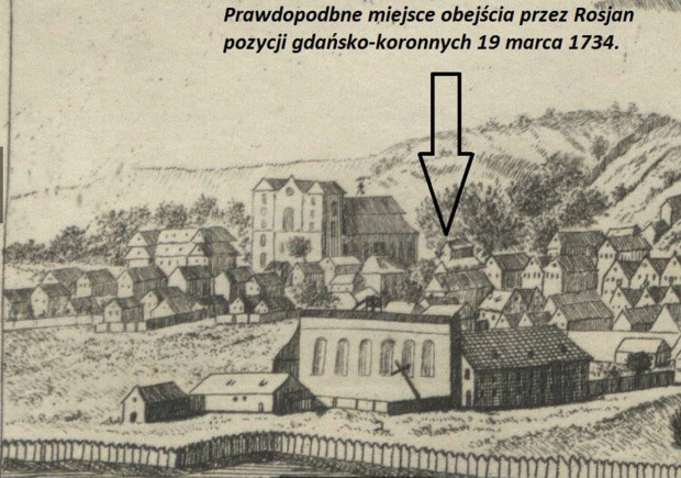 Miejsce, w którym wojska rosyjskie ominęły pozycje polsko-gdańskie, broniące miasta na Oruni. Najwyższa budowla to kościół św. Ignacego.