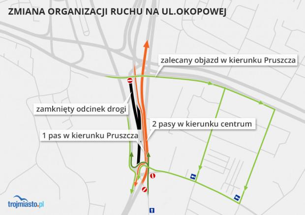 Tymczasowa organizacja ruchu na wyjeździe z centrum Gdańska w kierunku Pruszcza Gdańskiego.