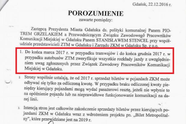 Porozumienie zawarte w grudniu 2016 r., w którym ZTM zobowiązuje się do weryfikacji wszystkich rozkładów jazdy z uwzględnieniem postulatów związków zawodowych.