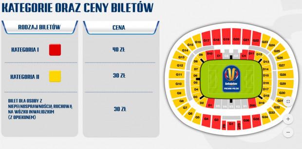 PZPN ustalił ceny bilety na finał na 30 zł (sektory koloru żółtego) i 40 zł (czerwonego).