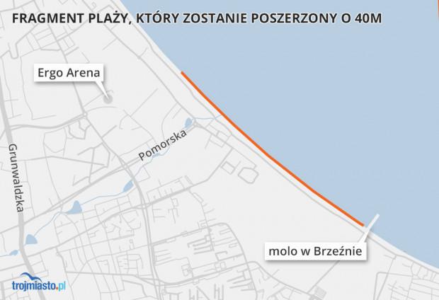 Fragment plaży, który zostanie poddany poszerzeniu - nawet o 40 metrów.