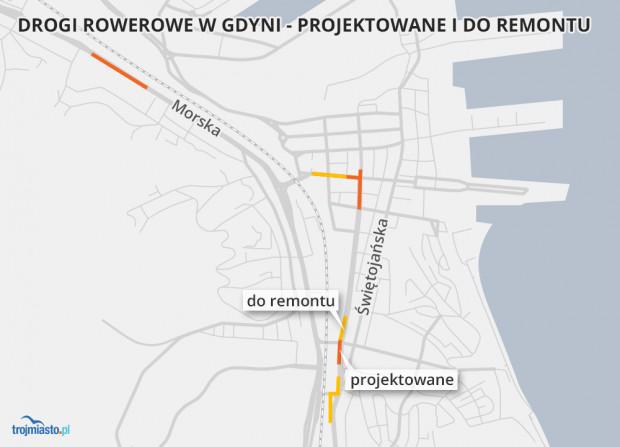 234661f01 Gdynia: będą nowe drogi rowerowe